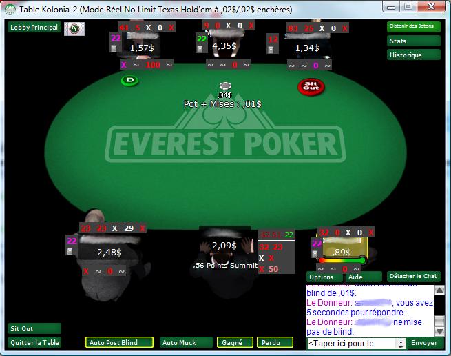 everest poker forum