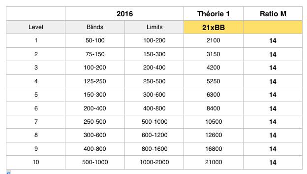 Capture d'écran 2016-05-02 à 13.37.58.png