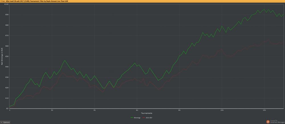59a881aa51f48_Results3PSF50.thumb.png.c22fd87f7bdfdaadbafc89fbd6a43cc9.png