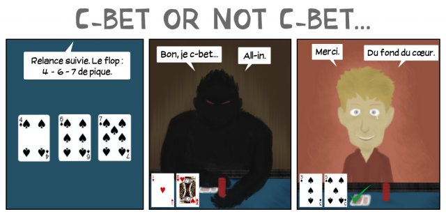 Cbet or not cbet par Dudley