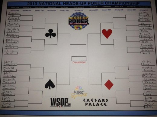 NBC National Heads Up Poker Championship : le tableau complet