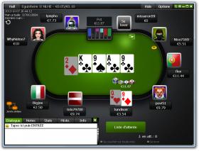Unibet poker test