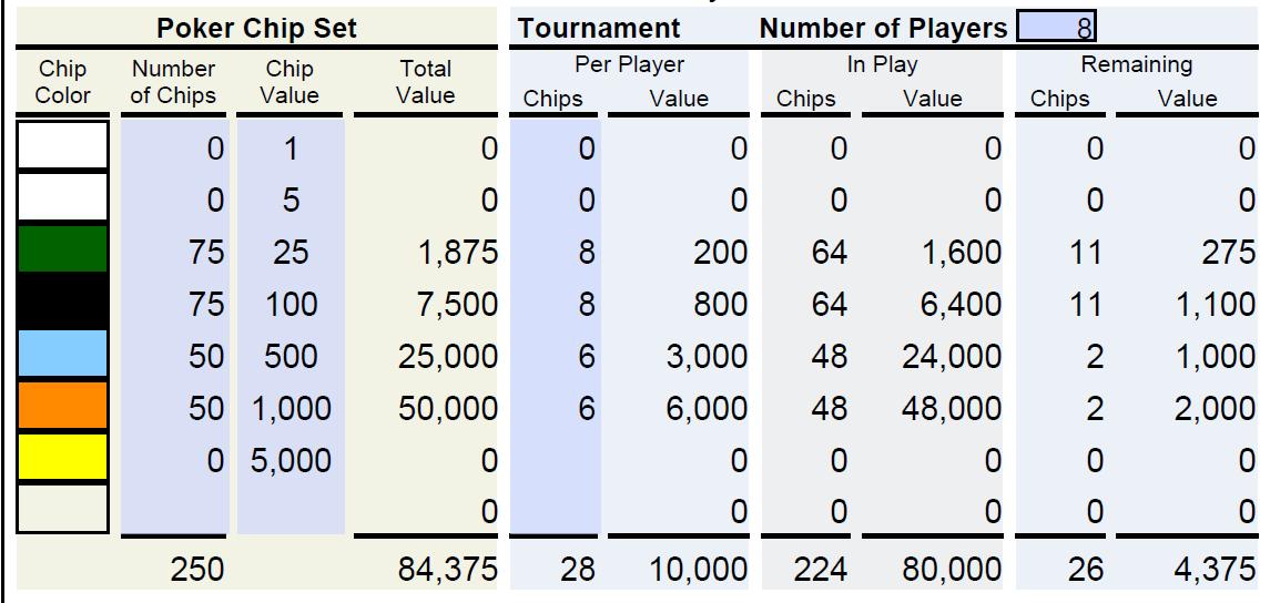 Poker jeton valeur free offline video poker games