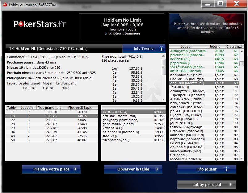 1€ Hold'em NL (deepstack 750 € garantis ) 69 / 846 joueurs