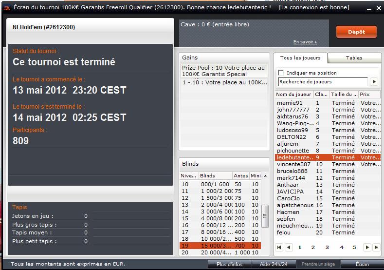 100k Garantis Freeroll Qualifier place 9 / 809