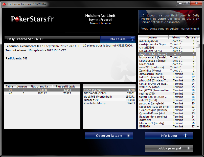 Daily freeroll sat  place 4/748