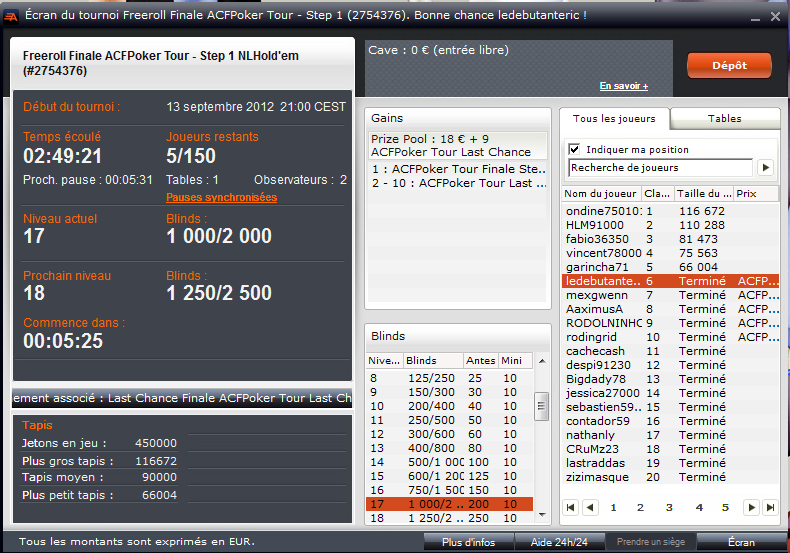 freeroll finale ACFPoker-1 step NL Hold'em - 6/128