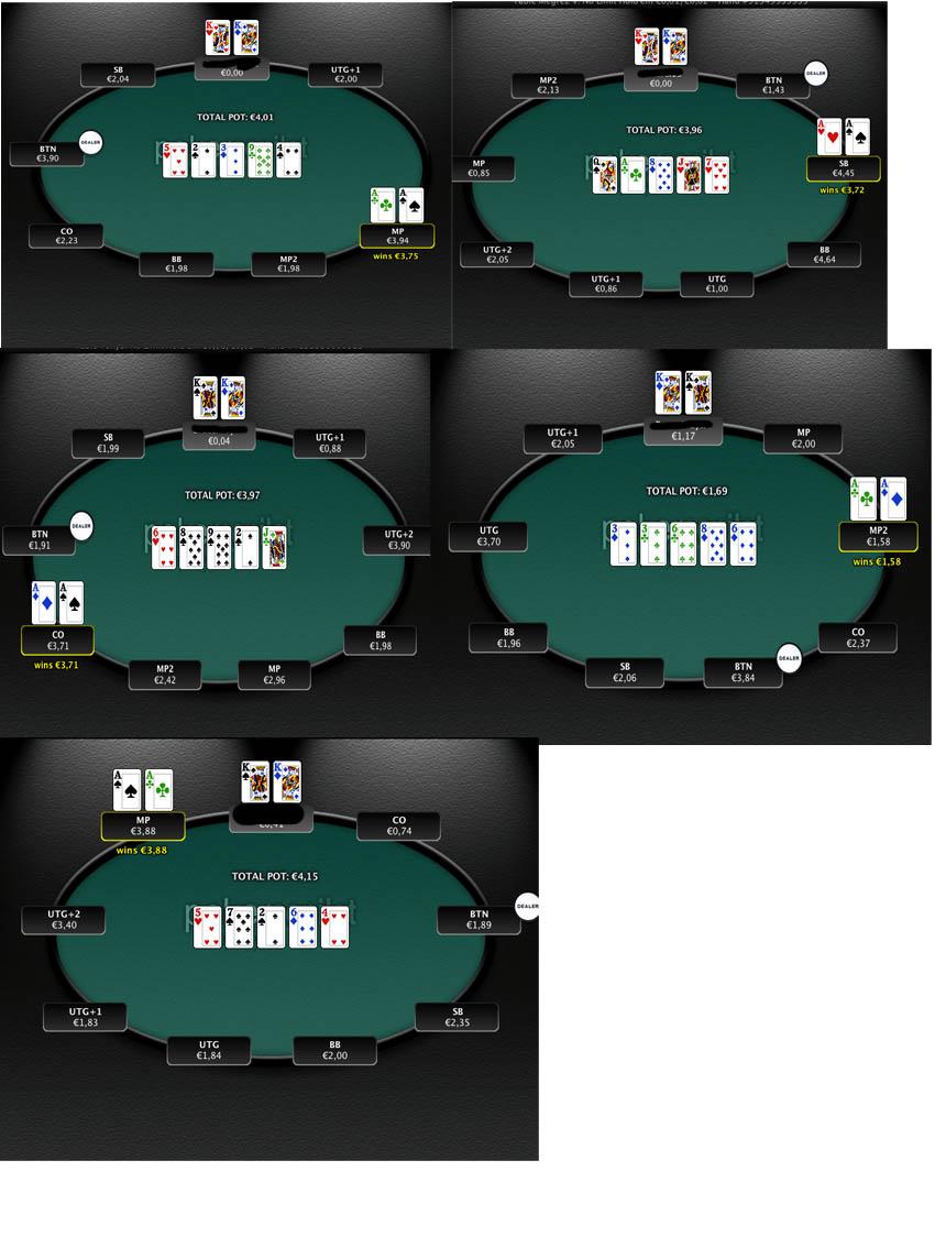 le poker est truqué, rigged !!
