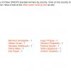 Bracelets WSOP par pays au 1/7/2014