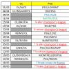 comparatif calendrier OL/PSG