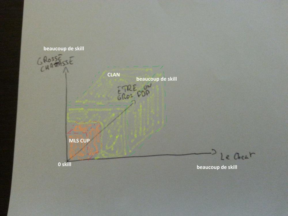 graphique.thumb.jpg.b51050975be4310566c2