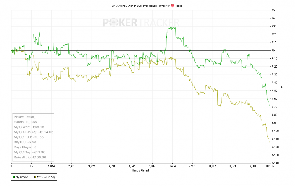 graph__2.2.thumb.png.b4cb9b21e0398647dce
