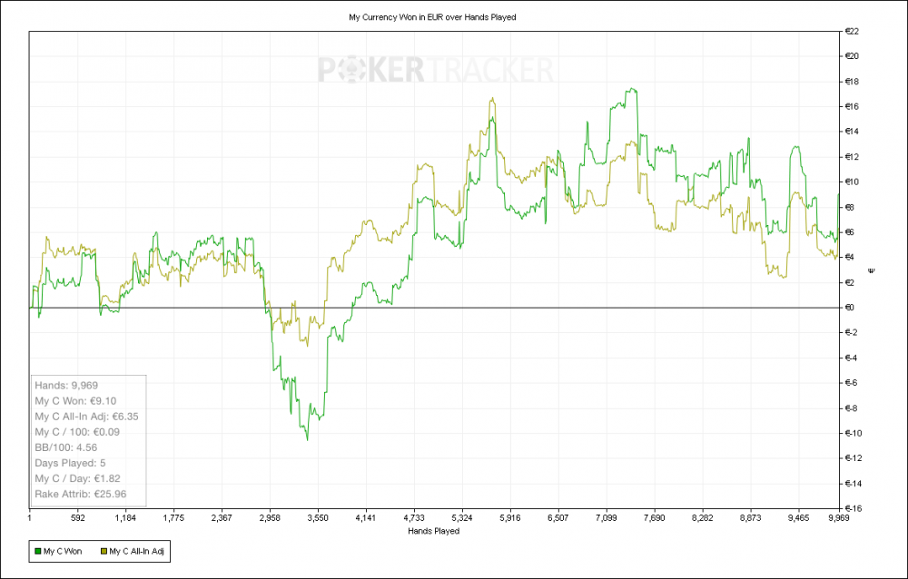 graph#8.1.png