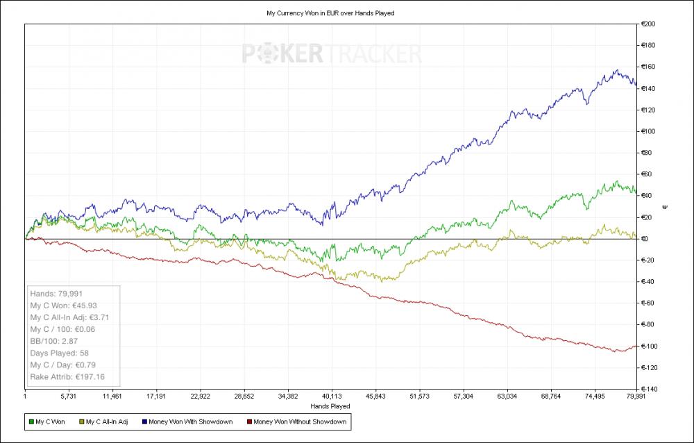 graph#8.2.png