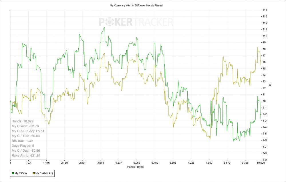 graph#9.1.png