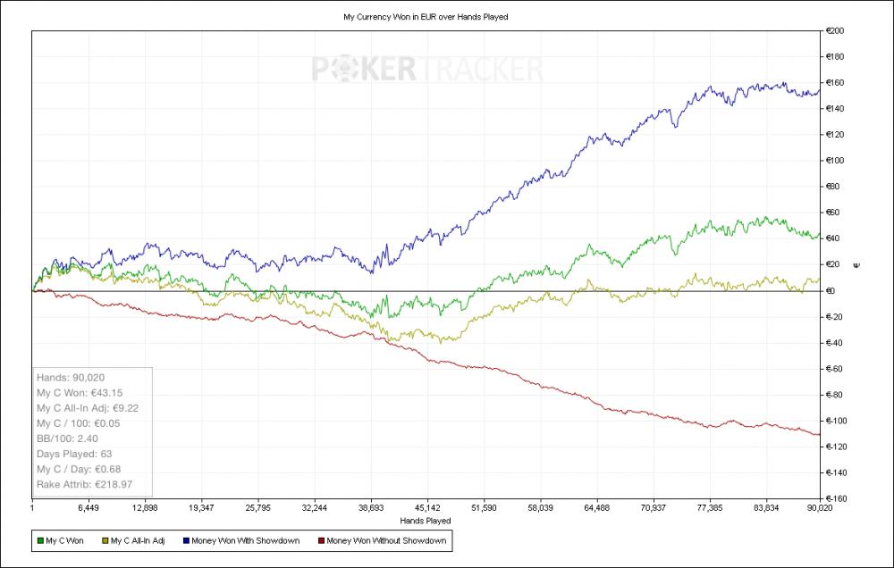 graph#9.2.png