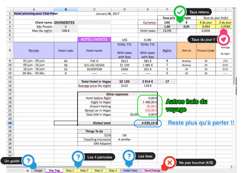 Budget_VEGAS-Recap.png