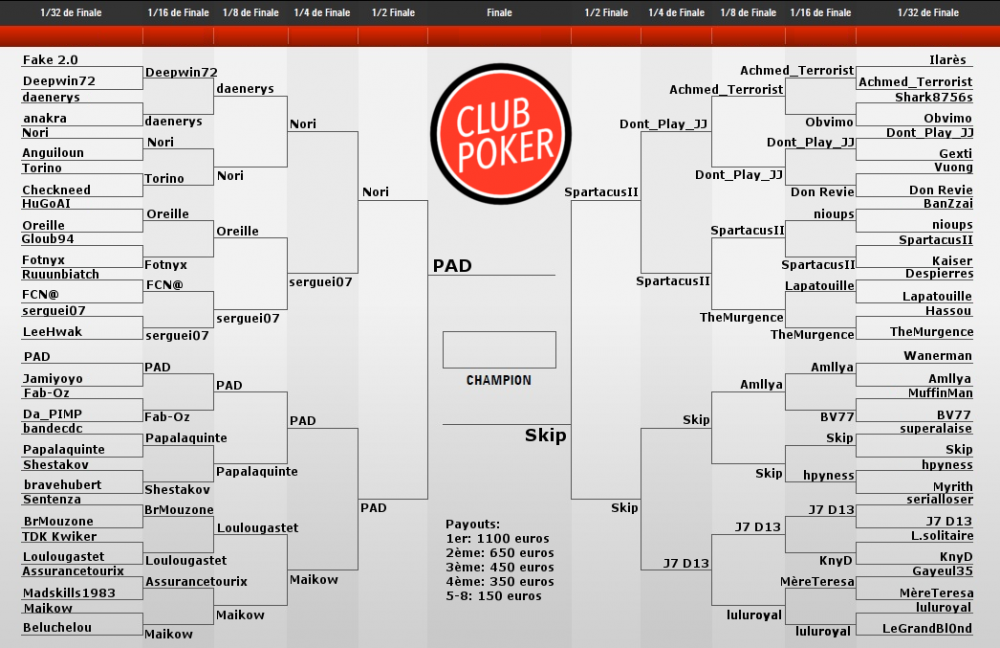 hu-cp_finale.png.0fb04c11f36c12b32a0c42c6c8a74151.thumb.png.cad5c8dde2a3ace331bfdd72d7f64d44.png