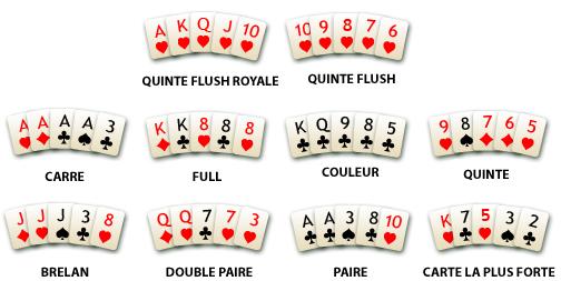 combinaisons-poker.jpg.1bf812510f8f3ab458e3daf76b929699.jpg