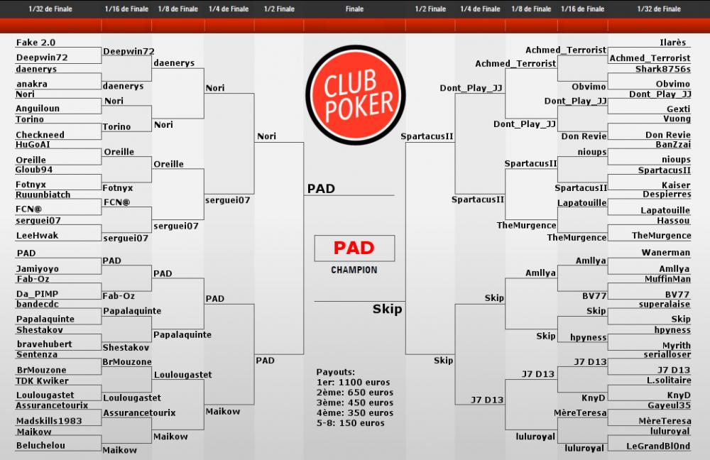 hu-cp_winner.thumb.png.4851f36cba3cd7c50cfa1a42923eaa56.png