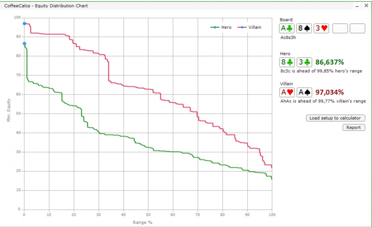 graph_flop.thumb.png.4503a9a7ad72b3f1098412fdb415db80.png