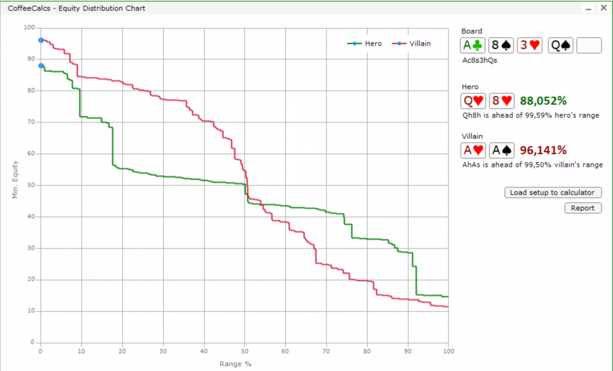 graph_turn.thumb.png.4fa3a565baaeafee923db334a52979f4.png