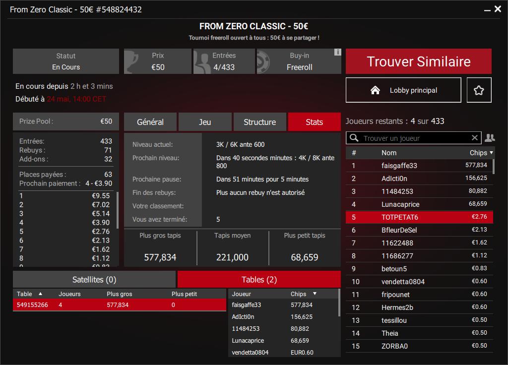 Tournoi freeroll From Rezo Classic 50€