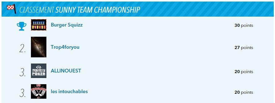 Podium Champ.jpg