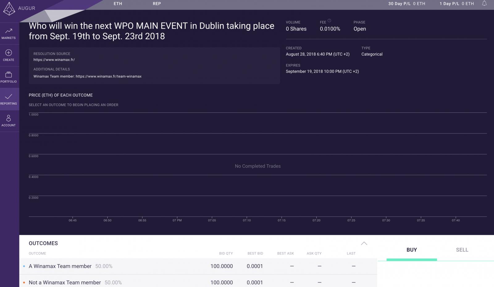 Augur_WPO Dublin.png