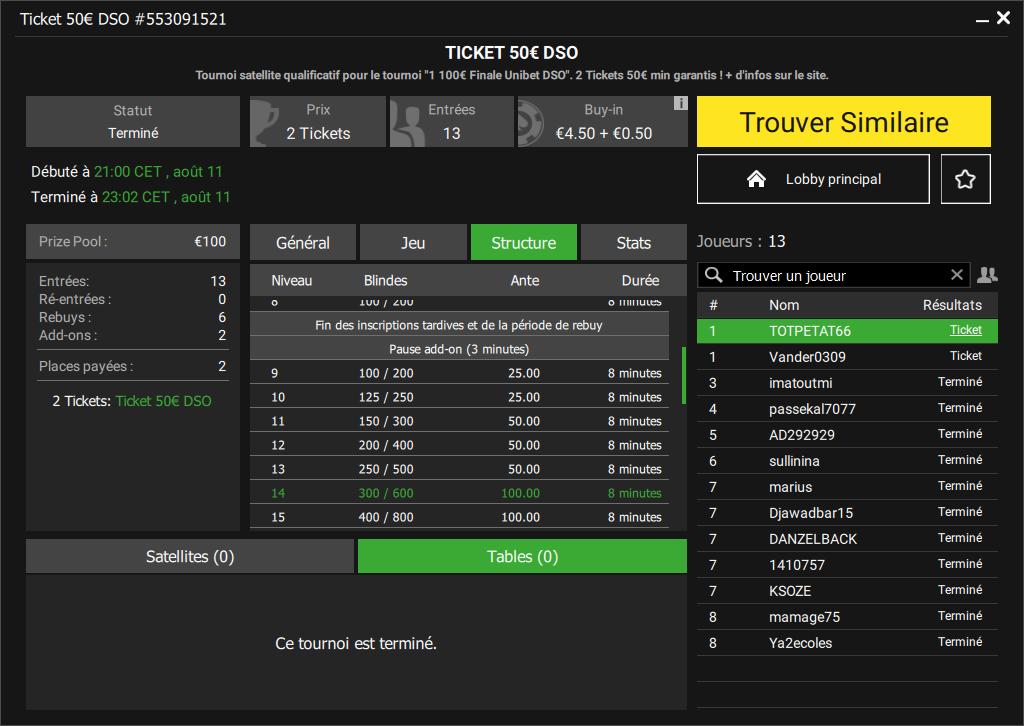 Tournoi satellite qualificatif finale DSO 1100€