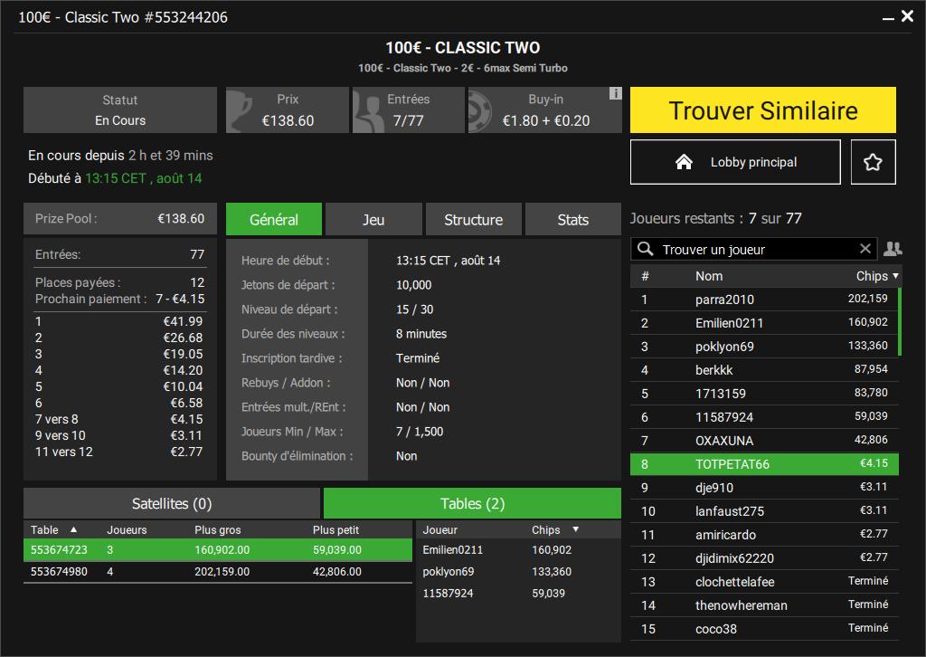 Tournoi Classic two 100€