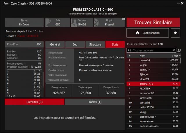 Tournoi freeroll zero classic 50€