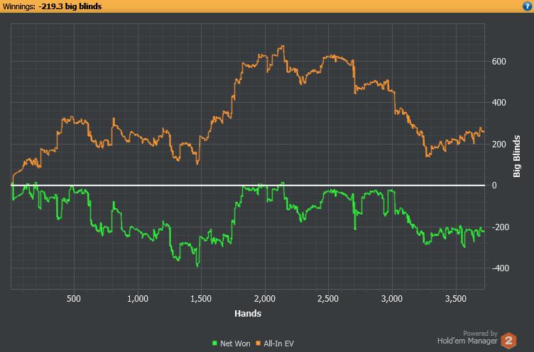 Results.png.4d1968a7ef927e2f382f43dbd1254da5.png