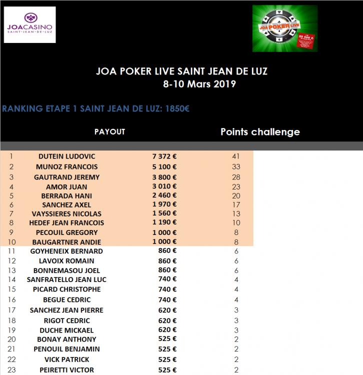 payout final saint jean.png