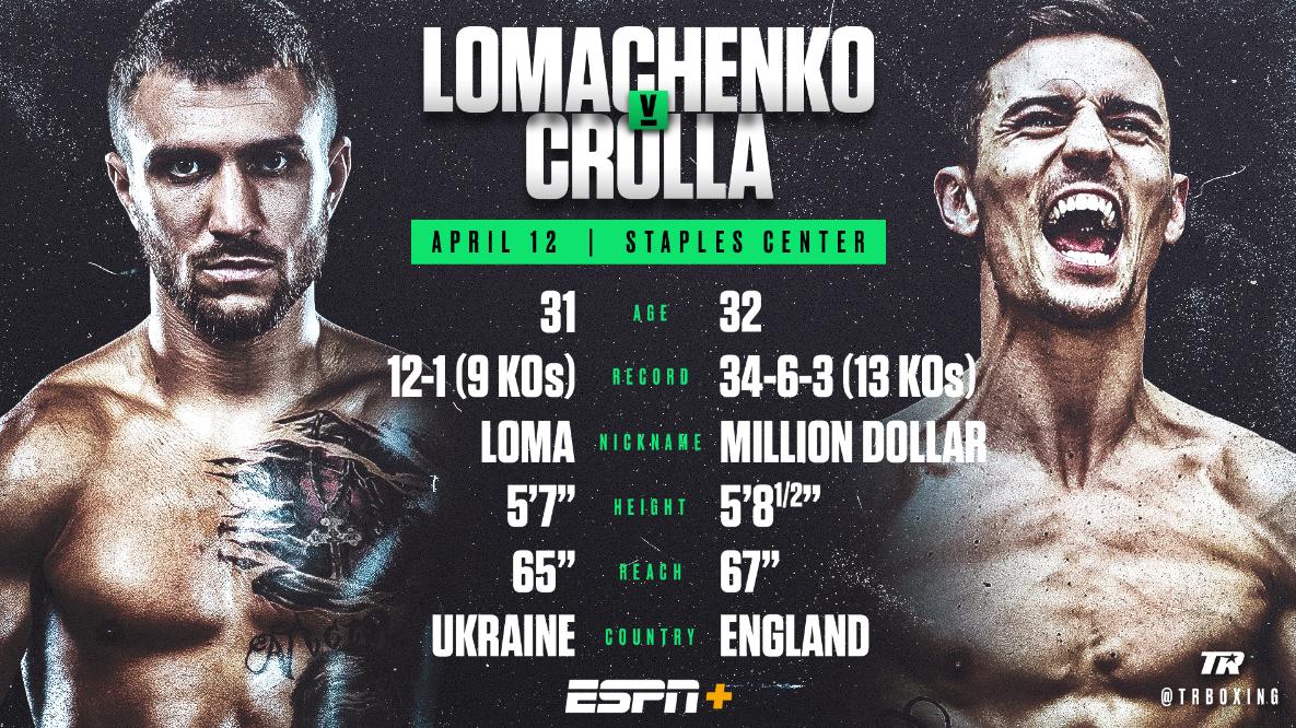 loma-vs-crolla.png