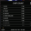 chipcount_TF77.JPG