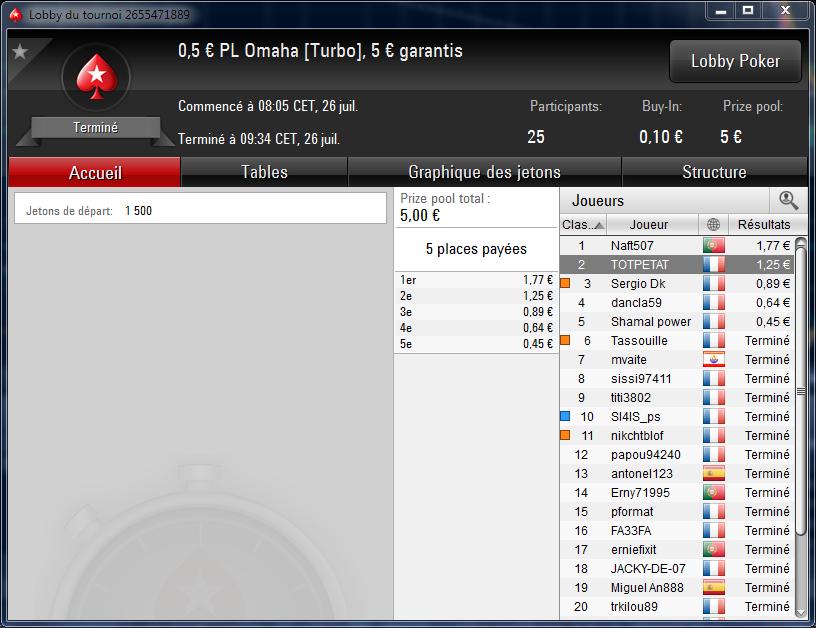 Tournoi omaha 5€