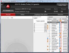 Prestations Pokeristiques de TOTPETAT