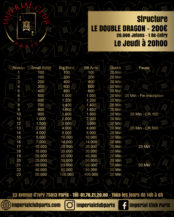 Story Structure Double Dragon.png