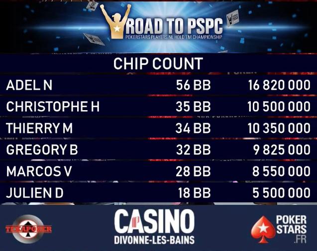 chipcount6.png.5c2fcf1a9dd24fb2edb7cca71a8ffd0c.png