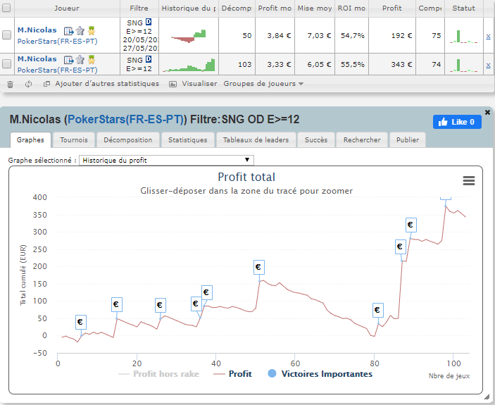 5ecd950d2335a_StatsgraphSemaine2.png.3b5c652407ad2dade3fc9ac9bef26dd9.png