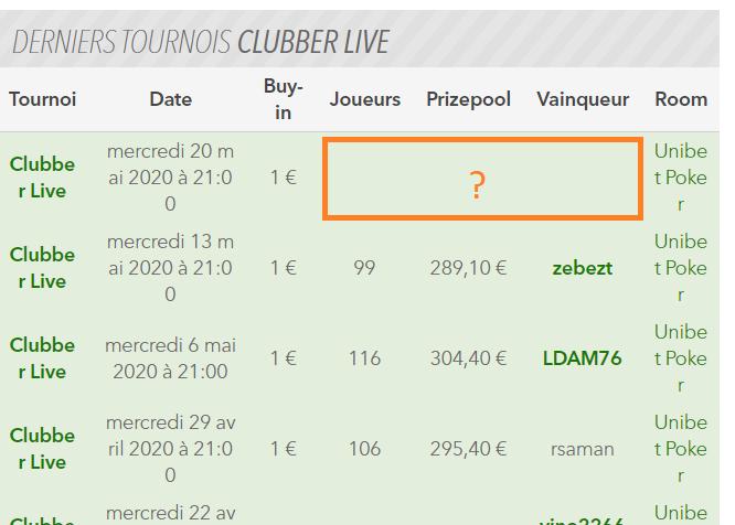 <a href='https://www.clubpoker.net/unibet-poker/pr-20,fr' class='notreplace' title='Unibet Poker' style=