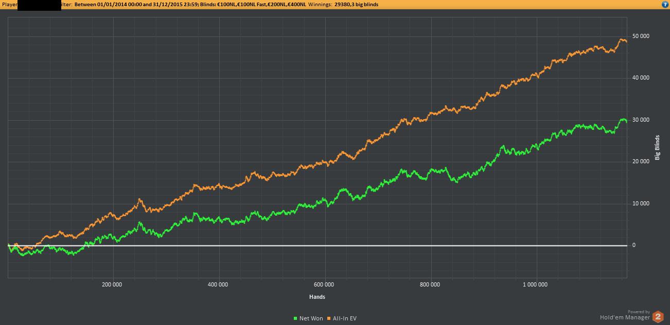 Results2k142k15.png.d4276e5ffe2e5d2d6fa7839be3969ad8.png