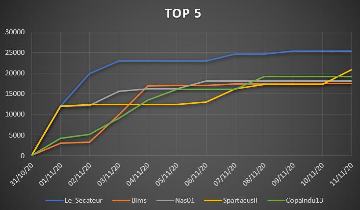 11-11-20 Graph.PNG