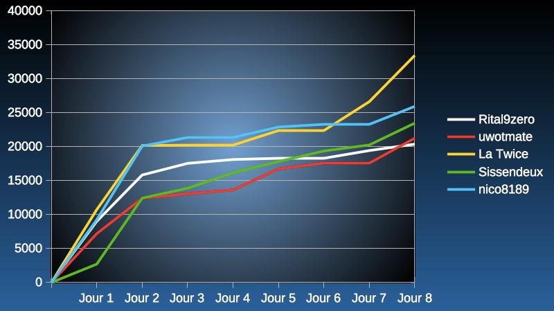 Graph.jpeg.1845a11a8e465b2e038100e42bf21315.jpeg