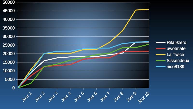 Graph.jpeg.8a1187eedcbf9be94a54e66f3ae3403f.jpeg