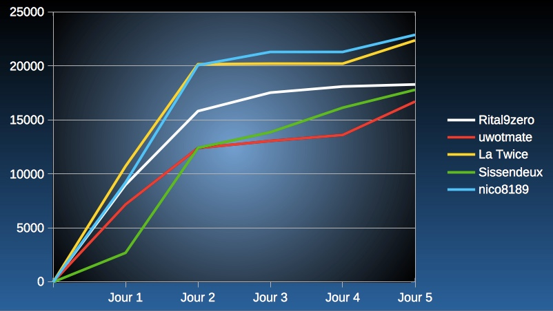 Graph.jpeg.943ed9488d7ce1474d10a20c8d66cdb8.jpeg