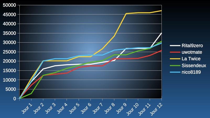Graph.jpeg.e01f96bf70cc7d3d41f0bf7ae8e451f4.jpeg