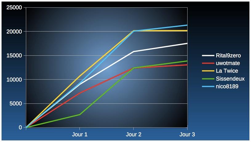 Graph.jpeg.f525a1133ef80b5952904ae93f0e9c21.jpeg