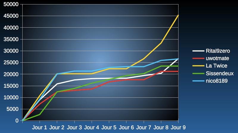 Graph.jpeg.fa6d146cc5b5ec38b6963ae5b08b071d.jpeg